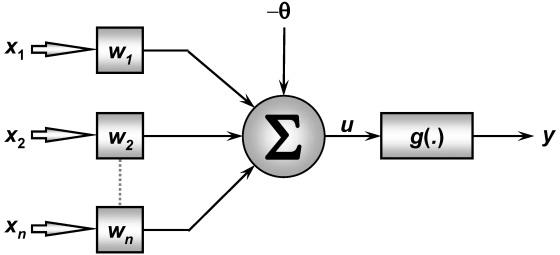 Fig#1.5_RNA