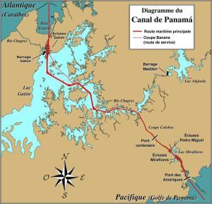 Mapa esquemático do Canal do Panamá, ilustrando a sequência de fechamentos e passagens. Fonte: Wikipedia