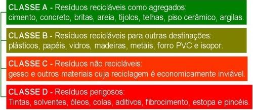 500px-tipologia_dos_resc3adduos