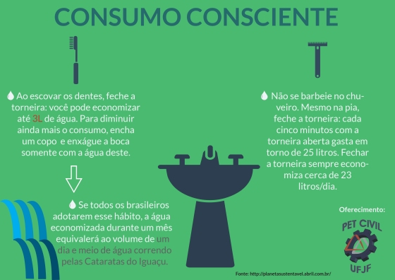 Consumo Consciente 2