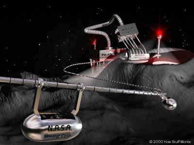 Equipamentos de mineração na superfície, extrai matérias-primas de um asteroide. No primeiro plano, um vagonete de mina transporta os materiais a uma fábrica de processamento.