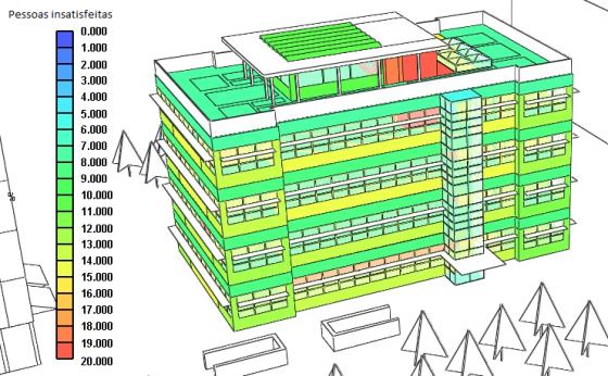 O conforto térmico é fundamental nas edificações.