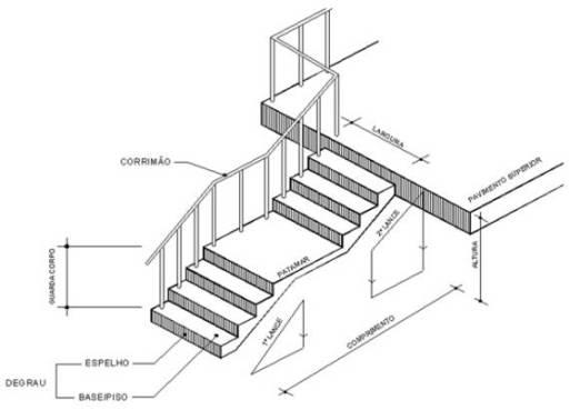 partes-da-escada-modelos-e-tipos