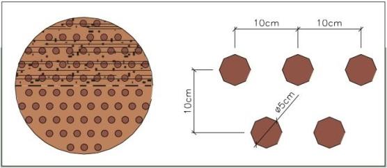 Imagem 3 - Esquema Microcoveamento