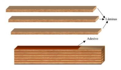 esquema-viga-madeira-laminada-colada